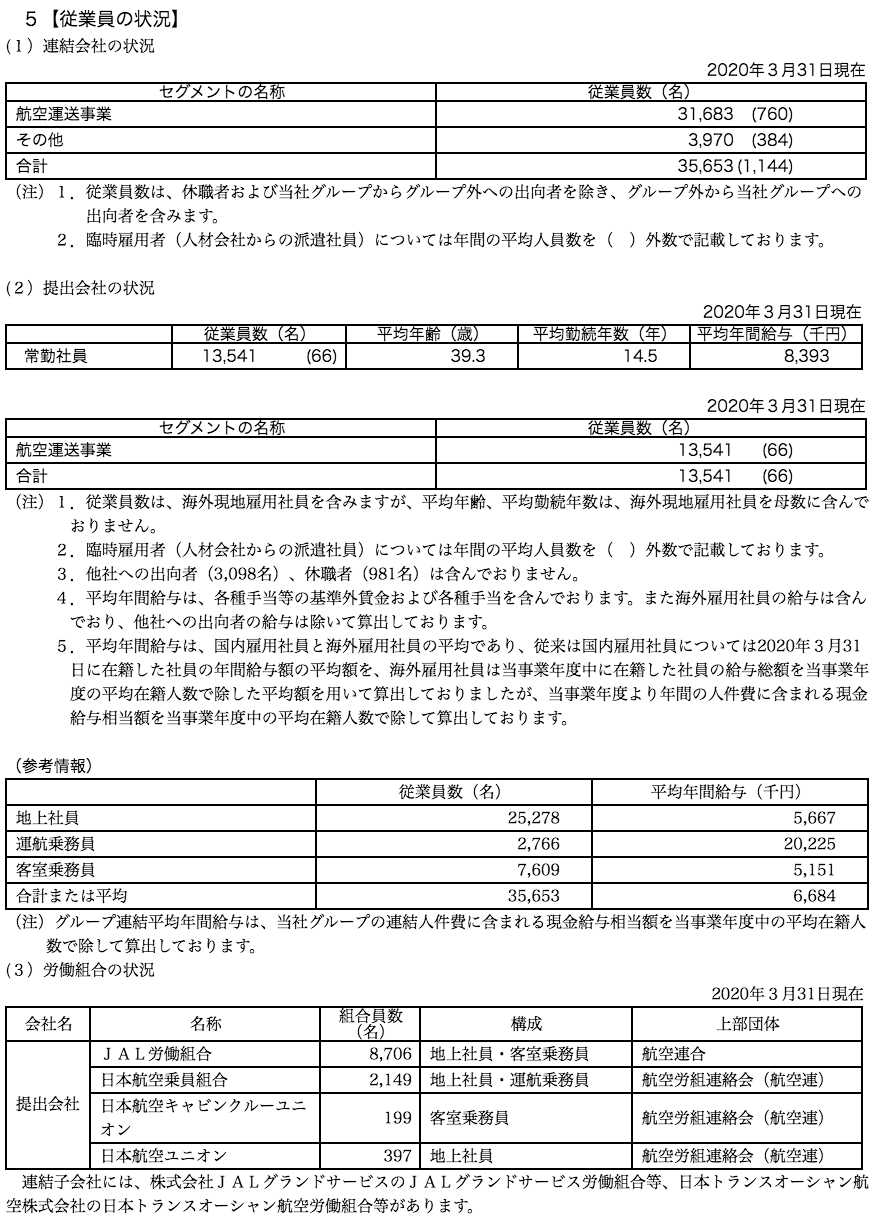 日本航空(JAL)-有報-202003