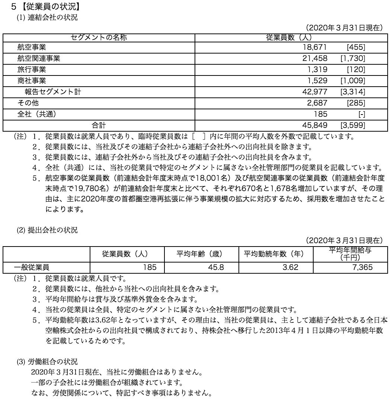 全日本空輸(ANA)-有報-202003